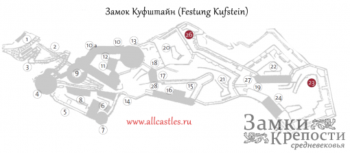 План замка Куфштайн