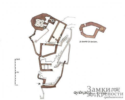 План замка Керибюс