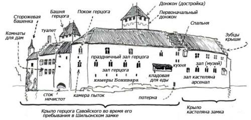 комнат в Шильонском замке